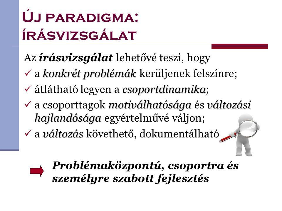 Új paradigma: írásvizsgálat Az írásvizsgálat lehetővé teszi, hogy konkrét problémák a konkrét problémák kerüljenek felszínre; csoportdinamika átláthat