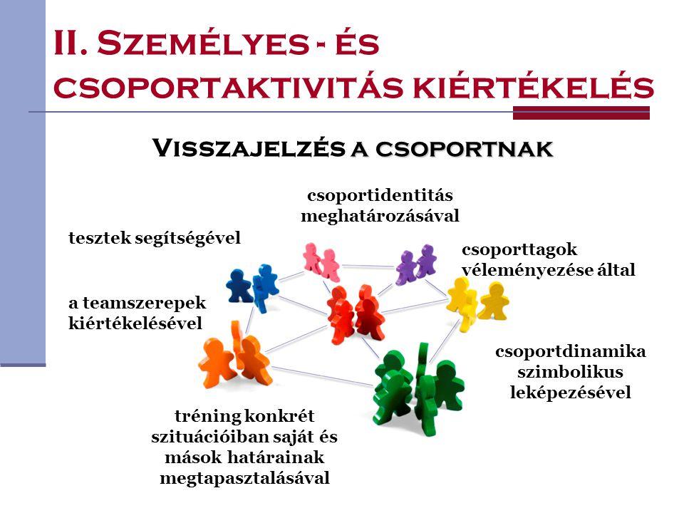 II. Személyes - és csoportaktivitás kiértékelés a csoportnak Visszajelzés a csoportnak tréning konkrét szituációiban saját és mások határainak megtapa