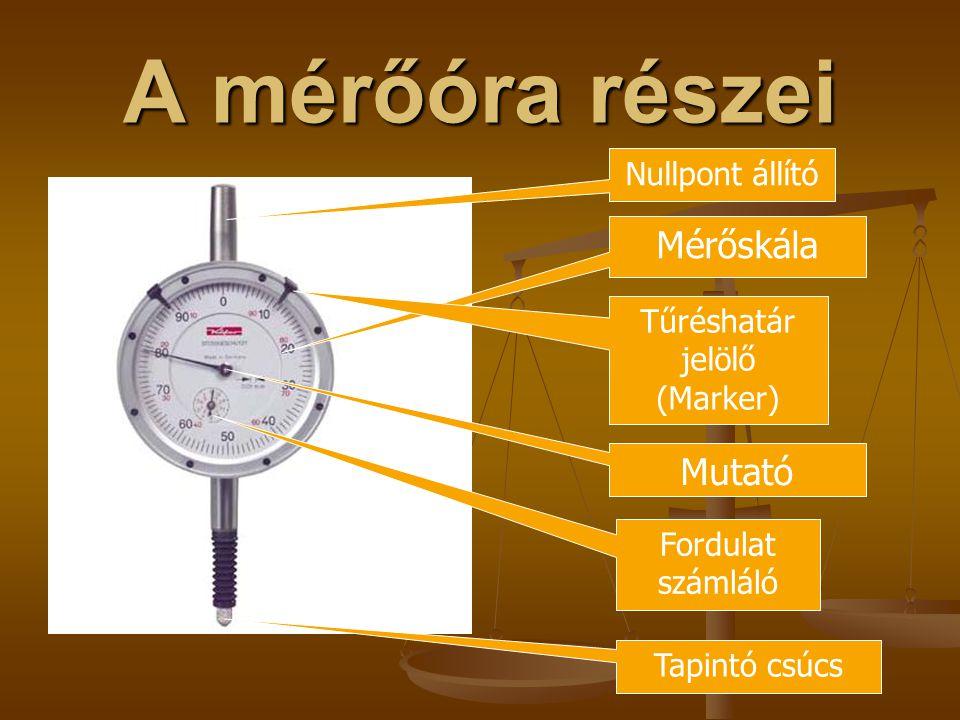 A mérőóra részei Mérőskála Mutató Fordulat számláló Tűréshatár jelölő (Marker) Tapintó csúcs Nullpont állító