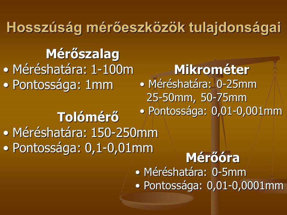 Hosszúság mérőeszközök tulajdonságai Mérőszalag Méréshatára: 1-100m Méréshatára: 1-100m Pontossága: 1mm Pontossága: 1mm Tolómérő Méréshatára: 150-250m