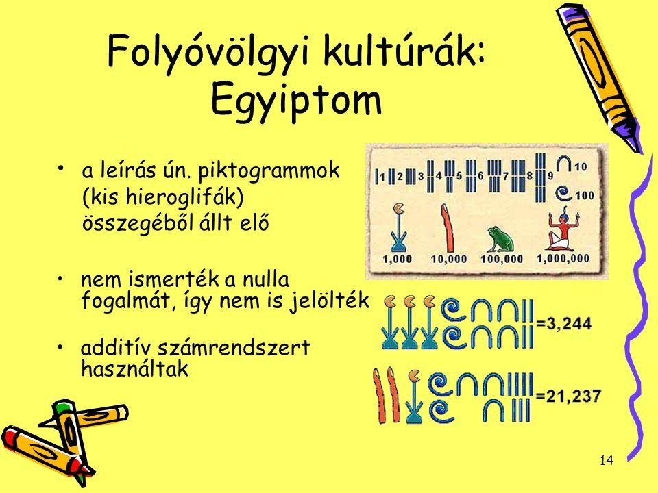 14 Folyóvölgyi kultúrák: Egyiptom nem ismerték a nulla fogalmát, így nem is jelölték additív számrendszert használtak a leírás ún. piktogrammok (kis h