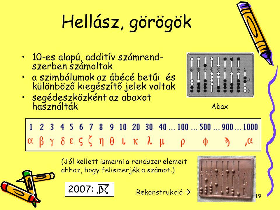 19 Hellász, görögök 10-es alapú, additív számrend- szerben számoltak a szimbólumok az ábécé betűi és különböző kiegészítő jelek voltak segédeszközként