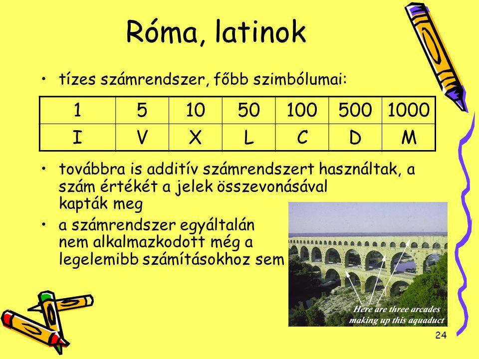 24 tízes számrendszer, főbb szimbólumai: továbbra is additív számrendszert használtak, a szám értékét a jelek összevonásával kapták meg a számrendszer