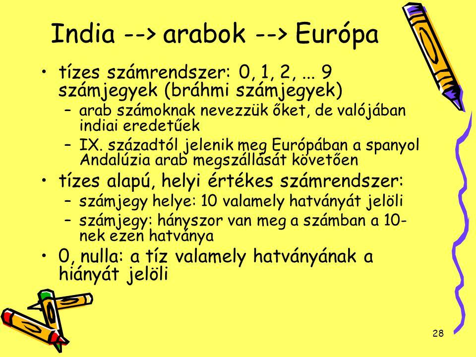 28 India --> arabok --> Európa tízes számrendszer: 0, 1, 2,... 9 számjegyek (bráhmi számjegyek) –arab számoknak nevezzük őket, de valójában indiai ere