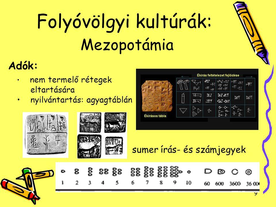 20 Hellász, görögök geometria szó ( geo= föld + metria = mérés ) aritmetika ( arithmosz = számokkal kapcsolatos ) napórát használtak az idő mérésére, és ki tudták számítani a horizont és a csillagok távolságát törtszámítás: főként az arányok kapcsán