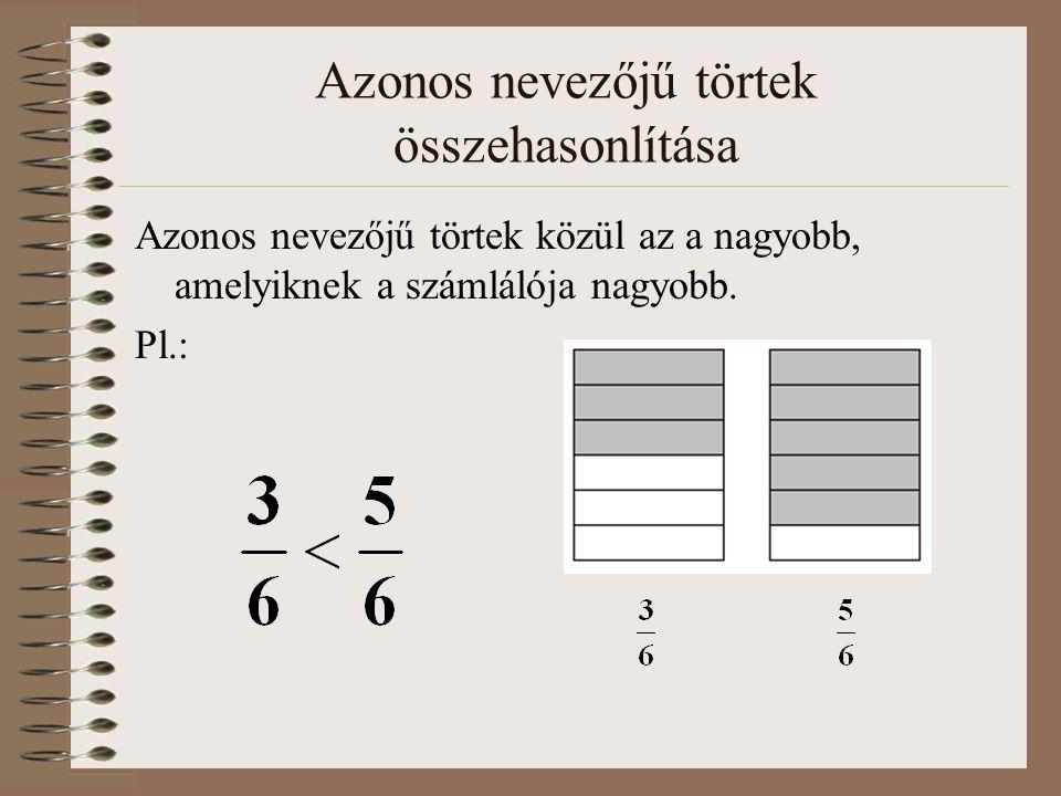 Azonos nevezőjű törtek összehasonlítása Azonos nevezőjű törtek közül az a nagyobb, amelyiknek a számlálója nagyobb. Pl.: