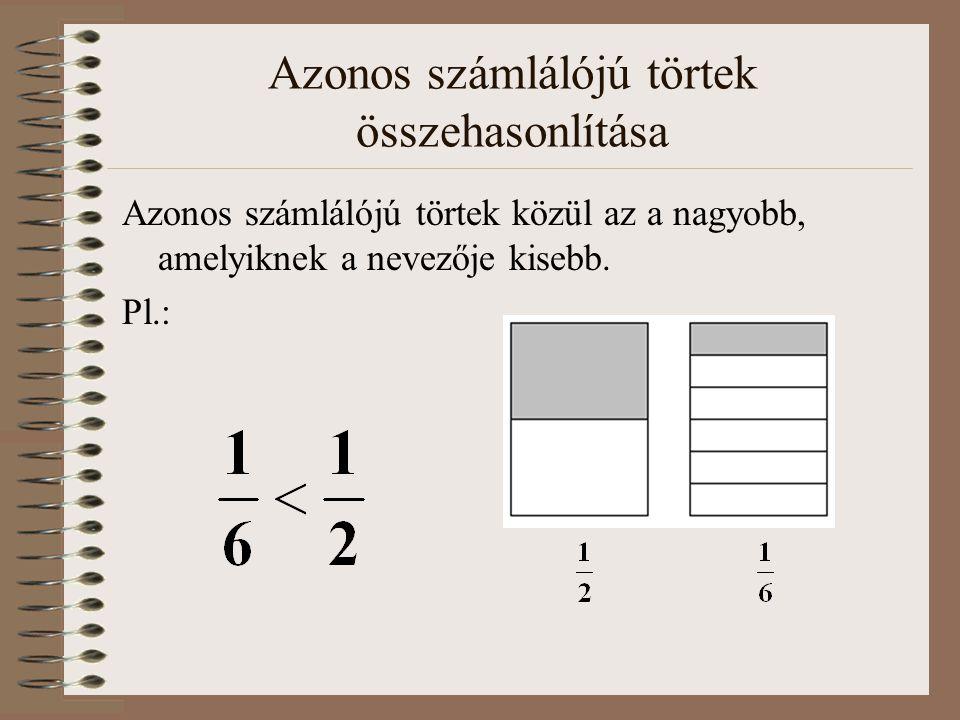 Azonos számlálójú törtek összehasonlítása Azonos számlálójú törtek közül az a nagyobb, amelyiknek a nevezője kisebb. Pl.: