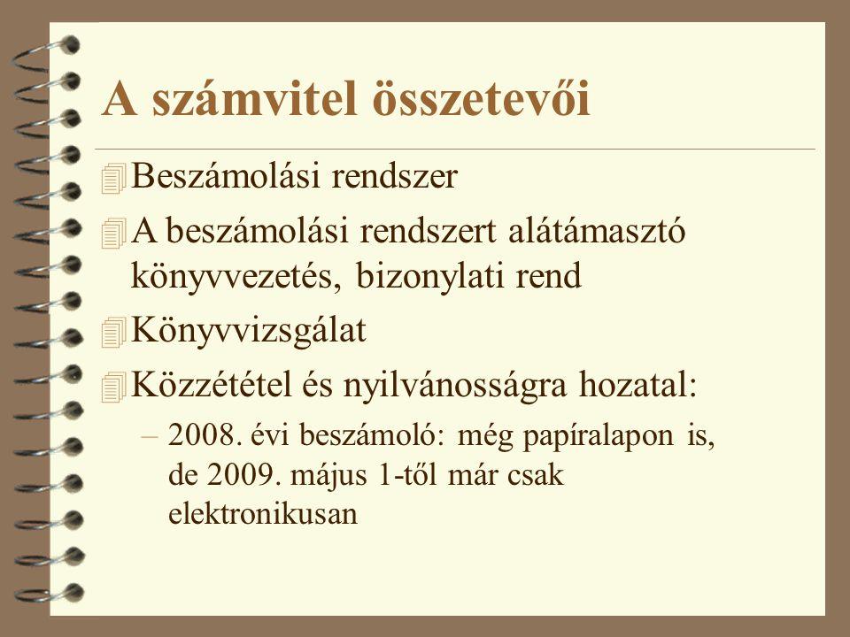 A számvitel összetevői 4B4Beszámolási rendszer 4A4A beszámolási rendszert alátámasztó könyvvezetés, bizonylati rend 4K4Könyvvizsgálat 4K4Közzététel és nyilvánosságra hozatal: –2–2008.