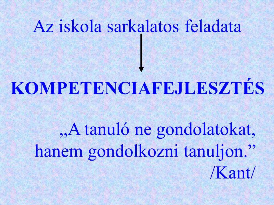 """Az iskola sarkalatos feladata KOMPETENCIAFEJLESZTÉS """"A tanuló ne gondolatokat, hanem gondolkozni tanuljon. /Kant/"""