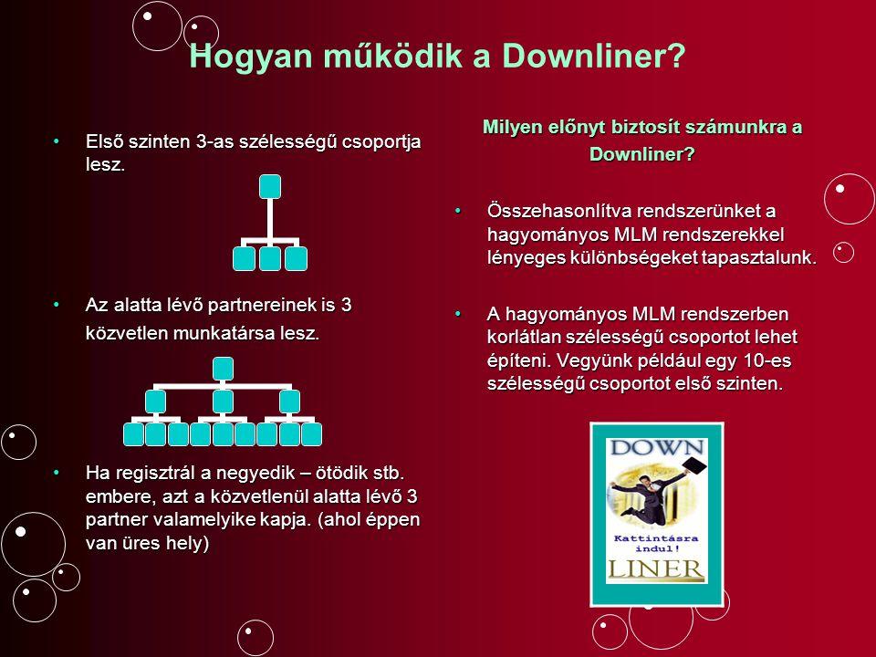 Hogyan működik a Downliner? Első szinten 3-as szélességű csoportja lesz.Első szinten 3-as szélességű csoportja lesz. Az alatta lévő partnereinek is 3A