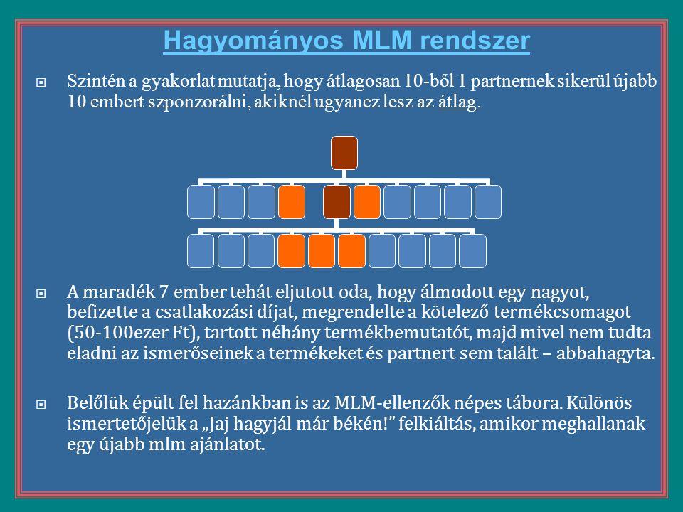 Hagyományos MLM rendszer  Szintén a gyakorlat mutatja, hogy átlagosan 10-ből 1 partnernek sikerül újabb 10 embert szponzorálni, akiknél ugyanez lesz