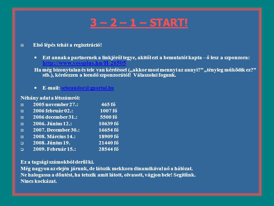 3 – 2 – 1 – START!  Első lépés tehát a regisztráció!  Ezt annak a partnernek a linkjéről tegye, akitől ezt a bemutatót kapta – ő lesz a szponzora: h