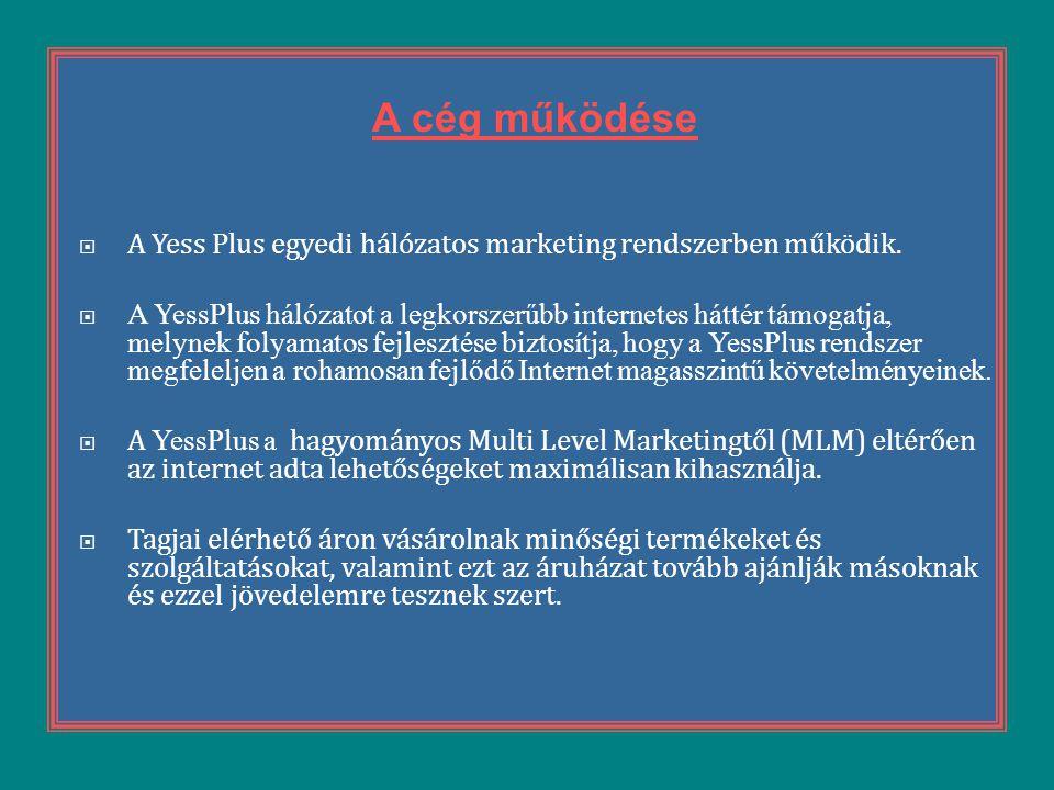 A cég működése  A Yess Plus egyedi hálózatos marketing rendszerben működik.  A YessPlus hálózatot a legkorszerűbb internetes háttér támogatja, melyn