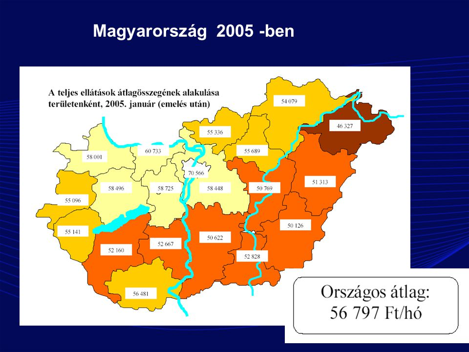 Magyarország 2005 -ben