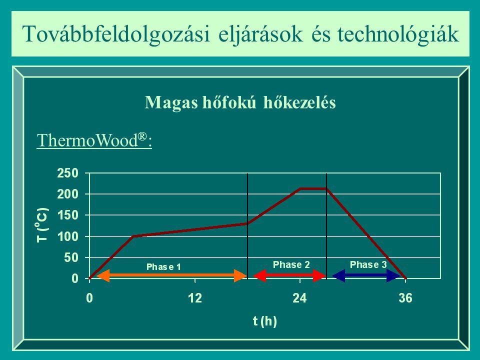 Továbbfeldolgozási eljárások és technológiák Magas hőfokú hőkezelés ThermoWood ® :