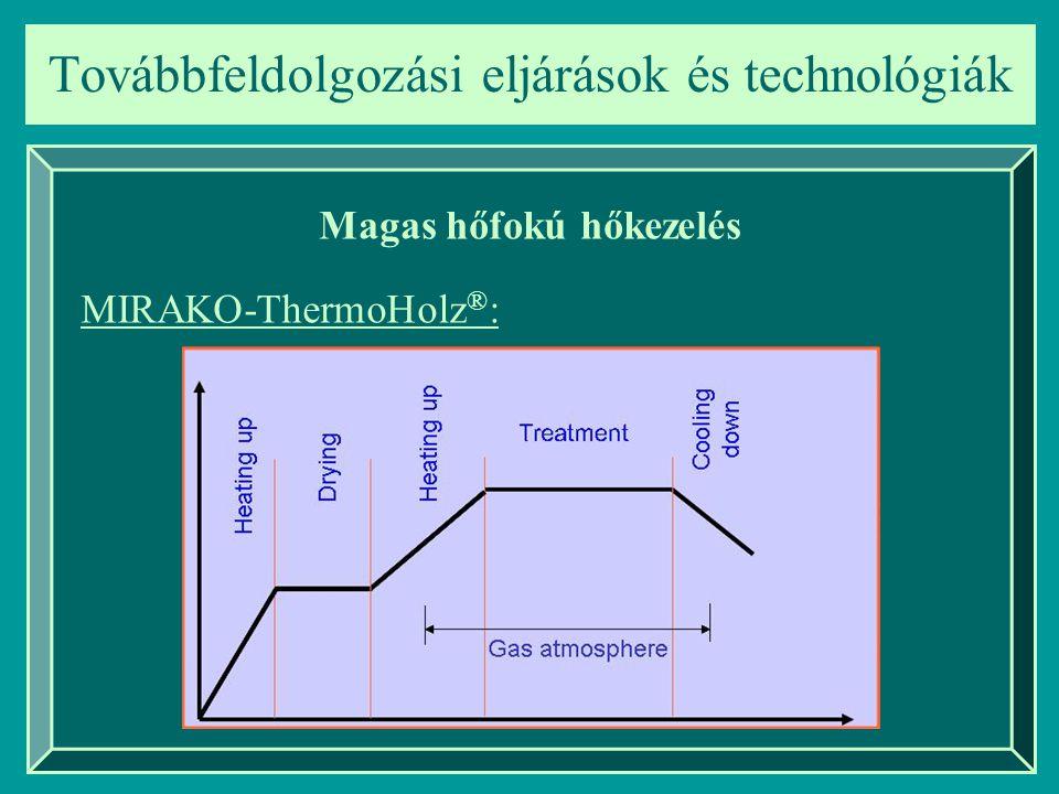 Továbbfeldolgozási eljárások és technológiák Magas hőfokú hőkezelés MIRAKO-ThermoHolz ® :