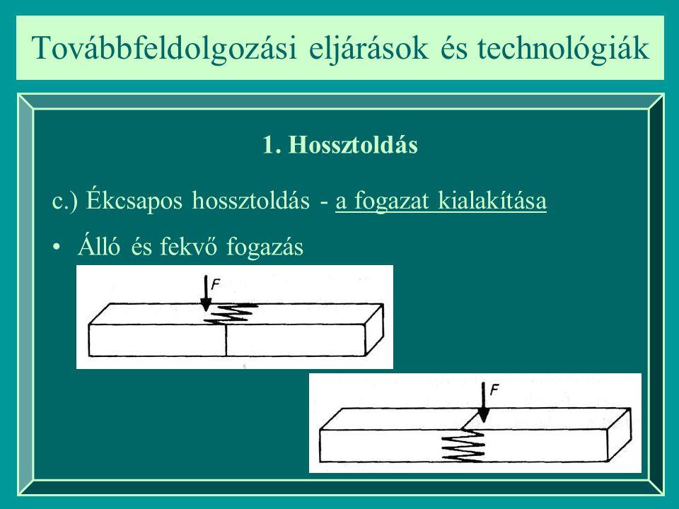Továbbfeldolgozási eljárások és technológiák 1. Hossztoldás c.) Ékcsapos hossztoldás - a fogazat kialakítása Álló és fekvő fogazás