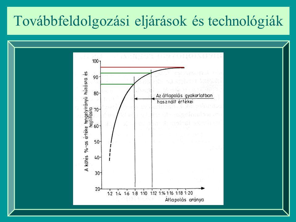 Továbbfeldolgozási eljárások és technológiák 3.