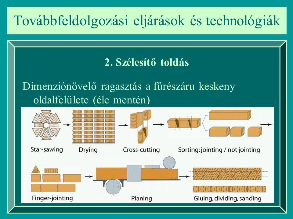 Továbbfeldolgozási eljárások és technológiák 2. Szélesítő toldás Dimenziónövelő ragasztás a fűrészáru keskeny oldalfelülete (éle mentén)