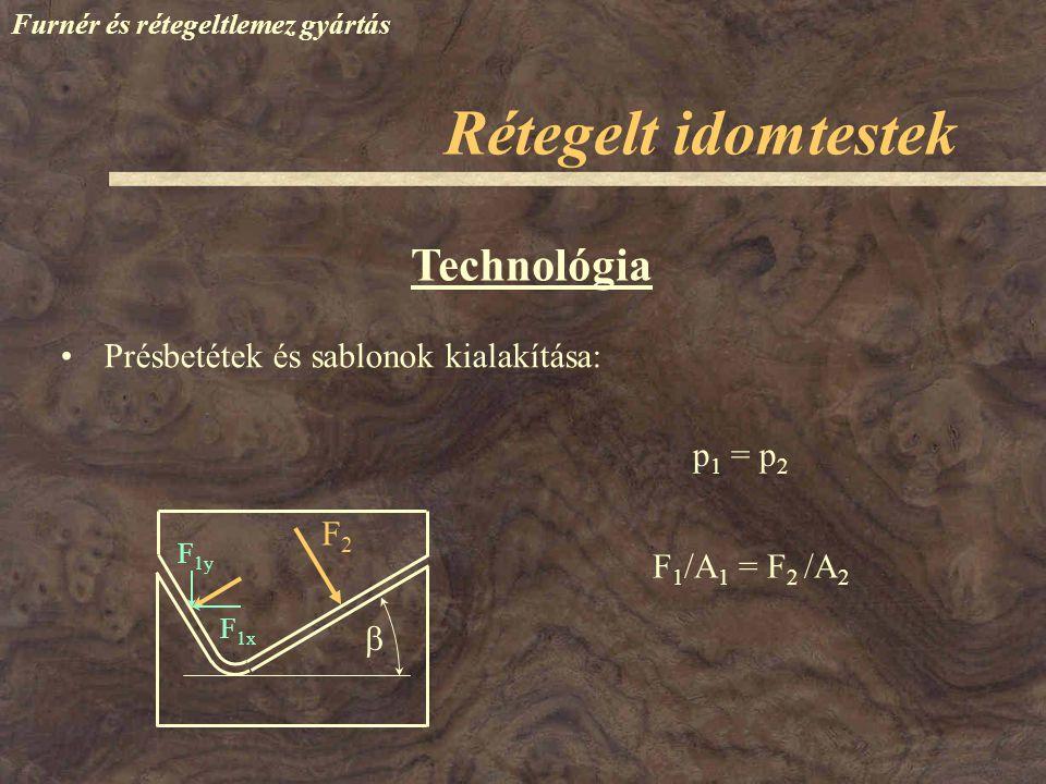 Furnér és rétegeltlemez gyártás Technológia Présbetétek és sablonok kialakítása: F2F2 F 1x F 1y  p 1 = p 2 F 1 /A 1 = F 2 /A 2 Rétegelt idomtestek