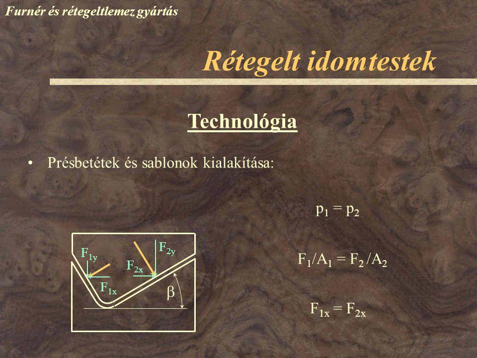 Furnér és rétegeltlemez gyártás Technológia Présbetétek és sablonok kialakítása: F 1x F 1y F 2x F 2y F 1x = F 2x  p 1 = p 2 F 1 /A 1 = F 2 /A 2 Réteg