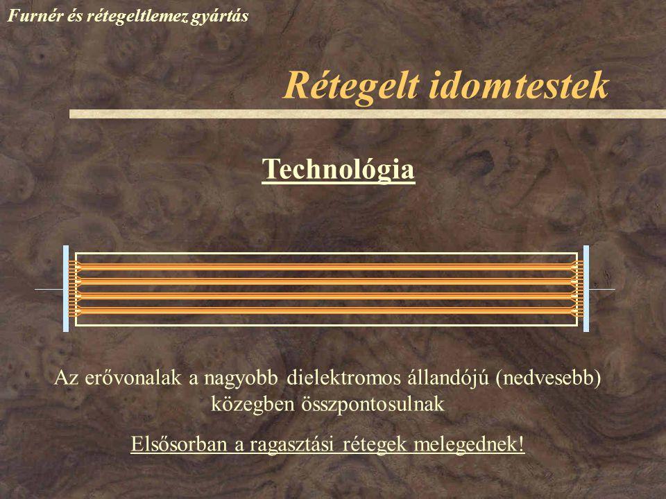 Furnér és rétegeltlemez gyártás Technológia Rétegelt idomtestek Az erővonalak a nagyobb dielektromos állandójú (nedvesebb) közegben összpontosulnak El