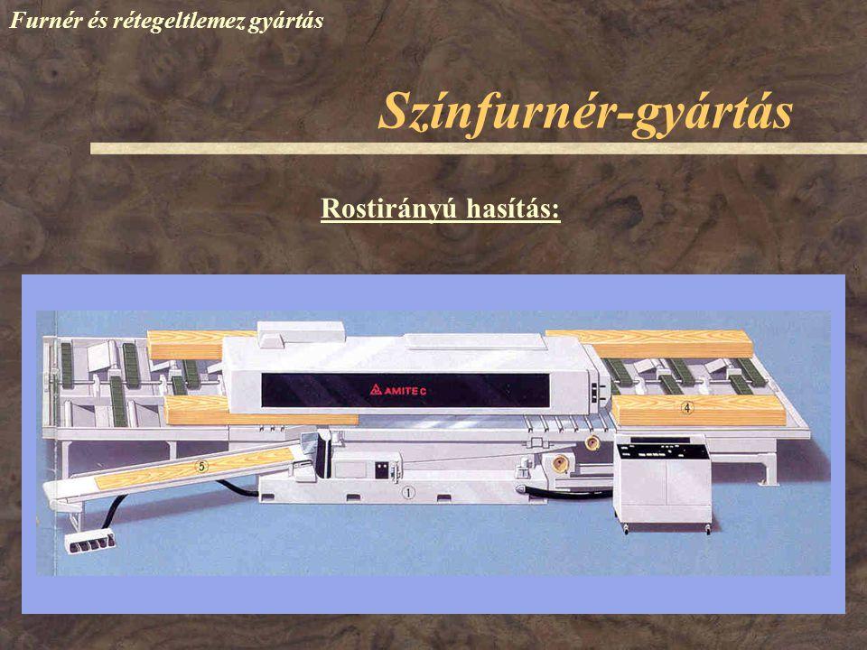 Színfurnér-gyártás Furnér és rétegeltlemez gyártás Rostirányú hasítás: