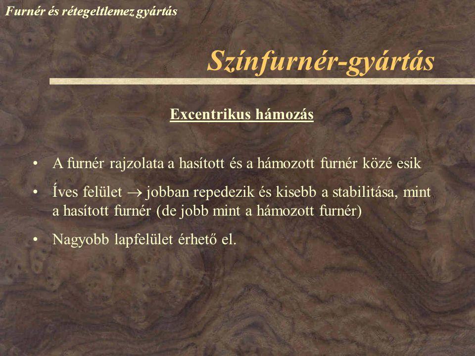 Színfurnér-gyártás Furnér és rétegeltlemez gyártás Excentrikus hámozás A furnér rajzolata a hasított és a hámozott furnér közé esik Íves felület  job
