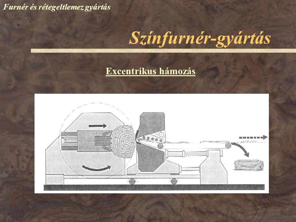 Színfurnér-gyártás Furnér és rétegeltlemez gyártás Excentrikus hámozás