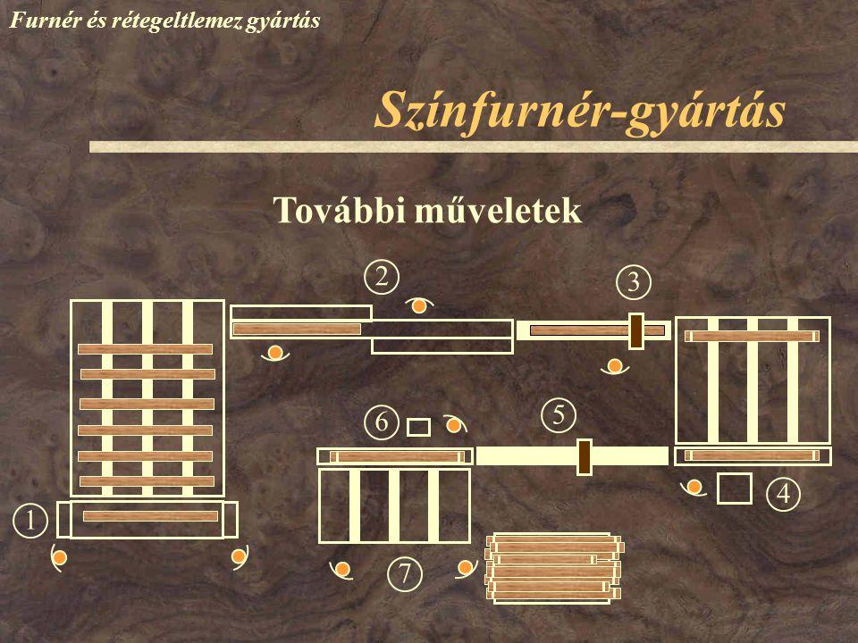 Színfurnér-gyártás Furnér és rétegeltlemez gyártás További műveletek 1 23 4 6 7 5