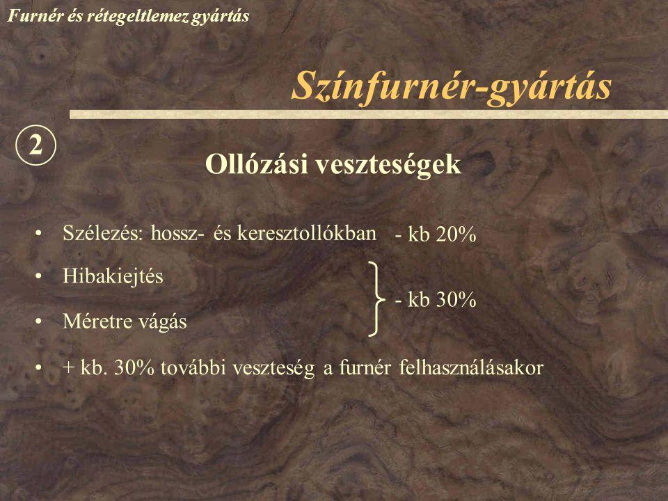 Színfurnér-gyártás Furnér és rétegeltlemez gyártás Szélezés: hossz- és keresztollókban Ollózási veszteségek Hibakiejtés Méretre vágás - kb 20% - kb 30