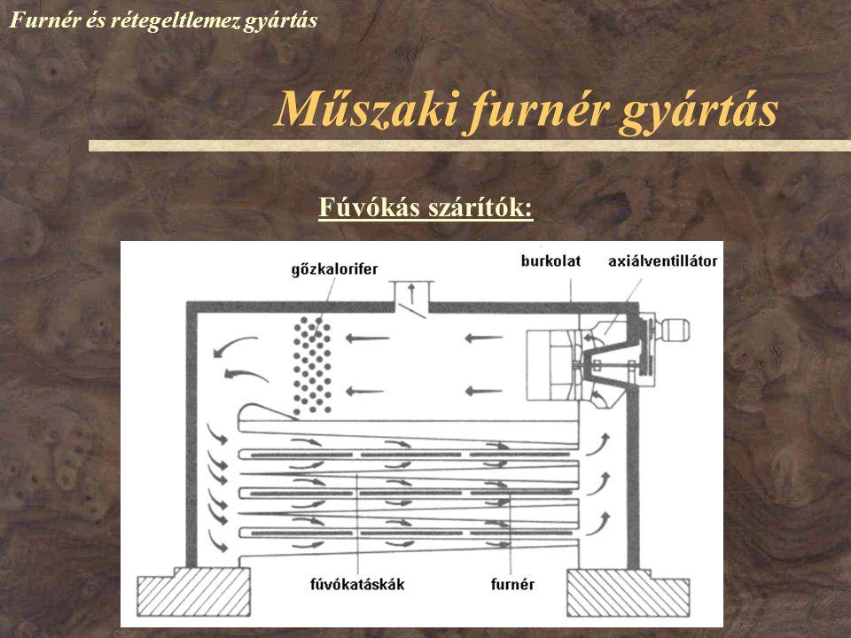 Műszaki furnér gyártás Furnér és rétegeltlemez gyártás A szárító levegő áramlásának iránya szerint: –Ellenáramú –Egyenáramú –Keresztáramú –Fúvókás –Do