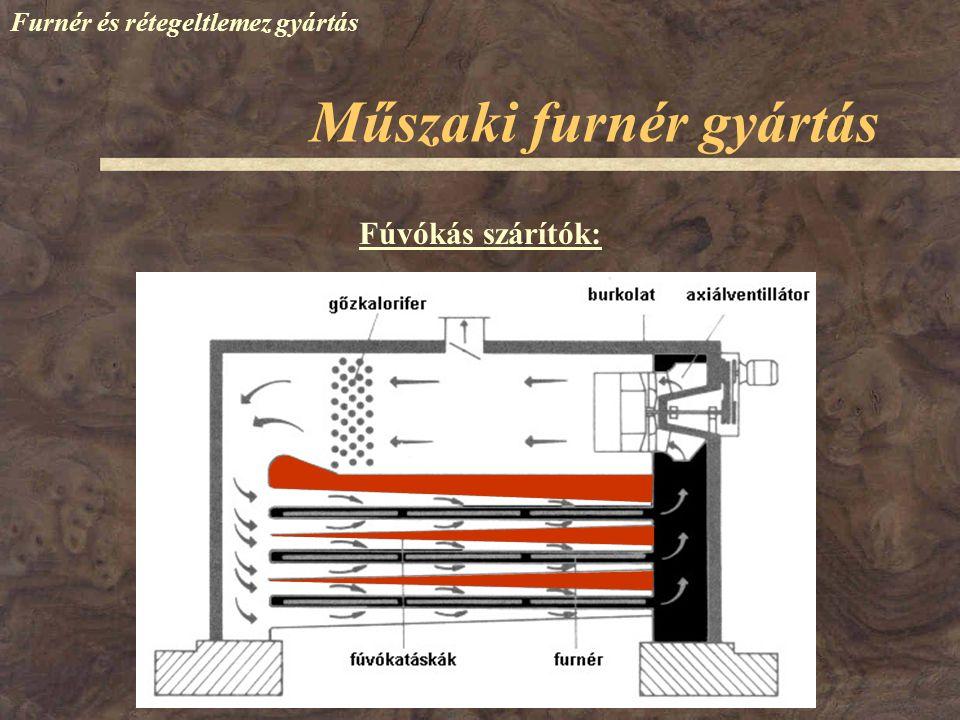 Műszaki furnér gyártás Furnér és rétegeltlemez gyártás Fúvókás szárítók: