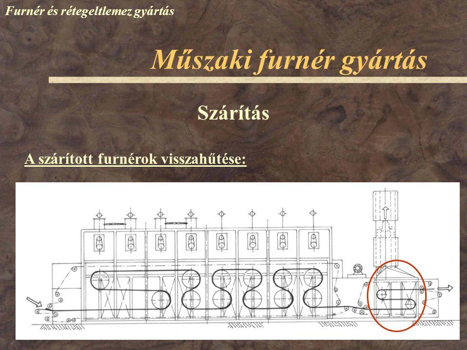 Műszaki furnér gyártás Furnér és rétegeltlemez gyártás Cél: hullámosodás, elszíneződés, befülledés elkerülése T 0 = 180  C T 1 = 30 - 40  C A szárít