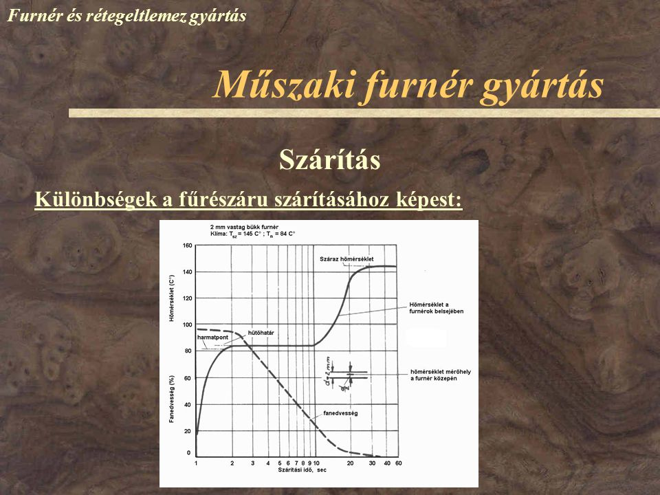 Műszaki furnér gyártás Furnér és rétegeltlemez gyártás Nagyobb fajlagos felület Lazább szöveti szerkezet Nagyobb légsebesség és hőmérséklet A relatív