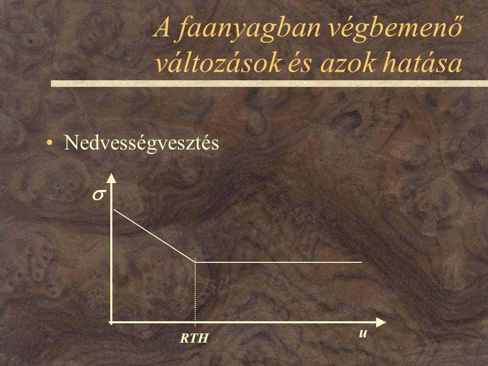 A faanyagban végbemenő változások és azok hatása Nedvességvesztés  u RTH