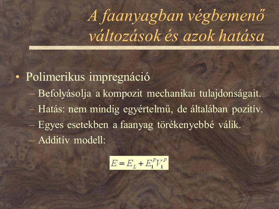 A faanyagban végbemenő változások és azok hatása Polimerikus impregnáció –Befolyásolja a kompozit mechanikai tulajdonságait.