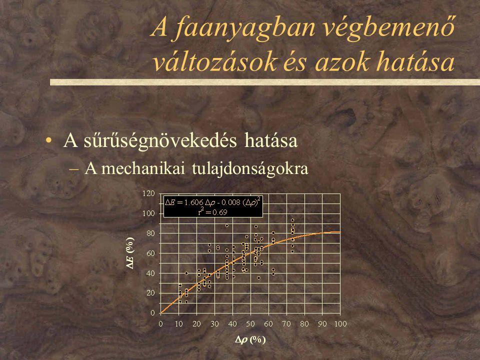 A faanyagban végbemenő változások és azok hatása A sűrűségnövekedés hatása –A mechanikai tulajdonságokra –A sűrűségre növekszik sűrűségprofil