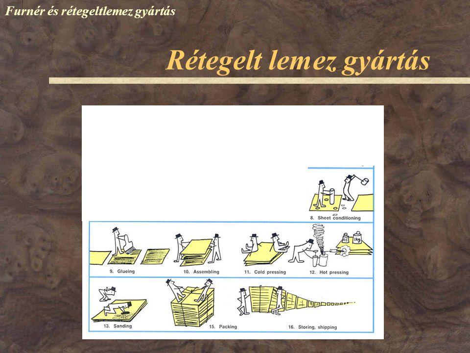 Furnér és rétegeltlemez gyártás A szélességi toldás módszerei Furnérjavítás és -toldás Élragasztás –tompa élfelület –a ragasztóanyag felhordása kötegben történik Rétegelt lemez gyártás