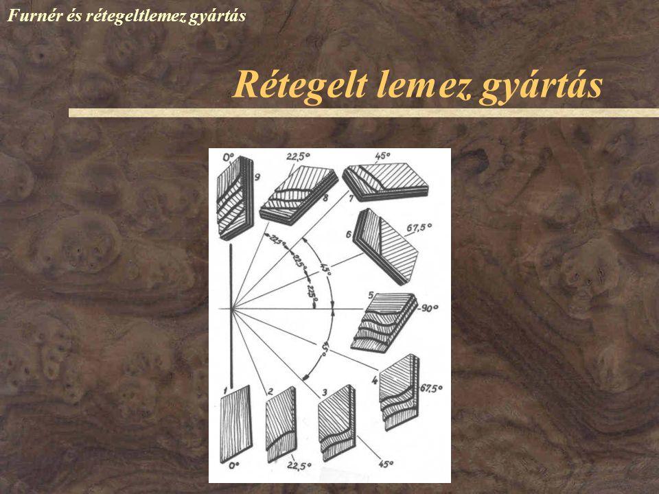 Furnér és rétegeltlemez gyártás Rétegelt lemez gyártás