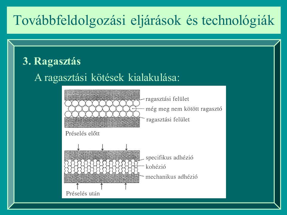 Továbbfeldolgozási eljárások és technológiák 3. Ragasztás A ragasztási kötések kialakulása: