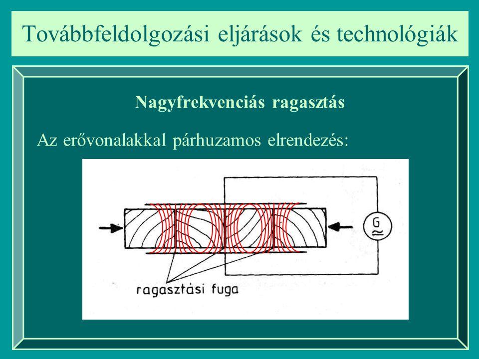 Továbbfeldolgozási eljárások és technológiák Nagyfrekvenciás ragasztás Az erővonalakkal párhuzamos elrendezés: