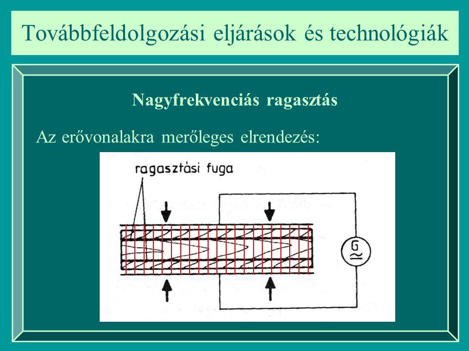 Továbbfeldolgozási eljárások és technológiák Nagyfrekvenciás ragasztás Az erővonalakra merőleges elrendezés: