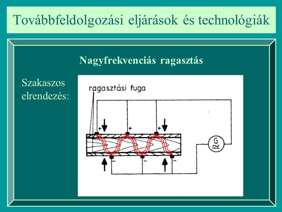 Továbbfeldolgozási eljárások és technológiák Nagyfrekvenciás ragasztás Szakaszos elrendezés: