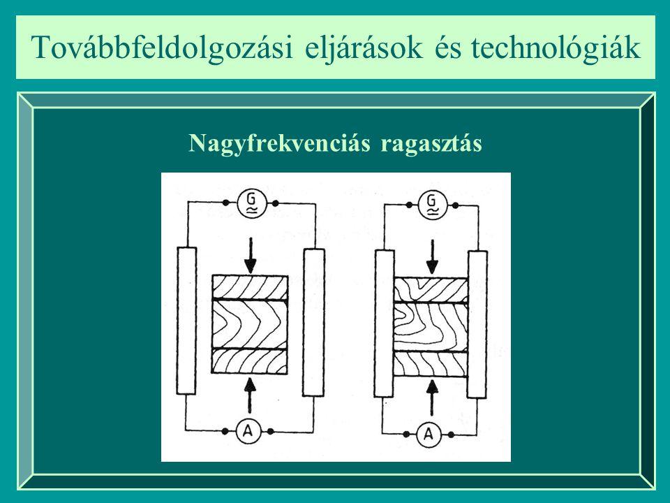 Továbbfeldolgozási eljárások és technológiák Nagyfrekvenciás ragasztás