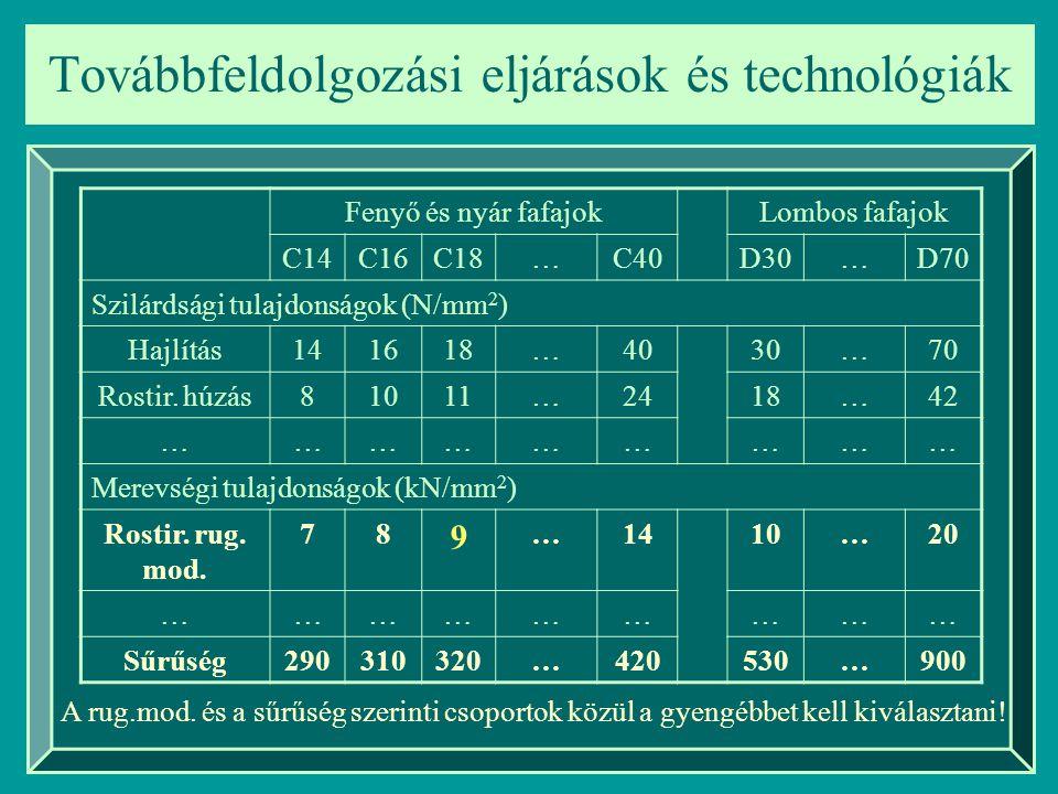 Továbbfeldolgozási eljárások és technológiák Fenyő és nyár fafajokLombos fafajok C14C16C18…C40D30…D70 Szilárdsági tulajdonságok (N/mm 2 ) Hajlítás1416