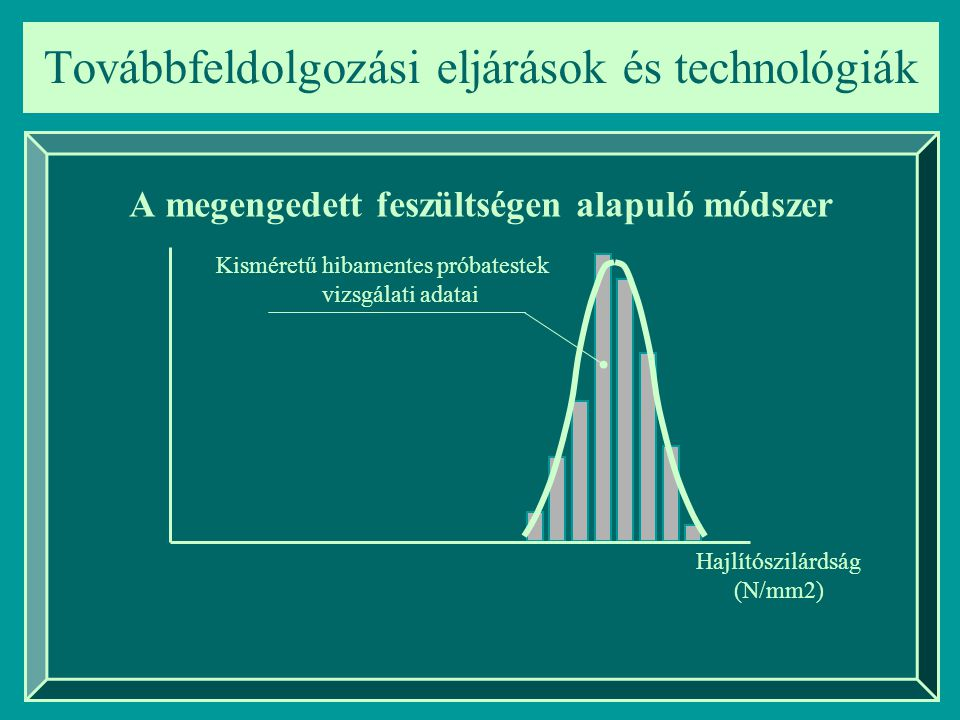Kisméretű hibamentes próbatestek vizsgálati adatai Továbbfeldolgozási eljárások és technológiák A megengedett feszültségen alapuló módszer Hajlítószilárdság (N/mm2) 5%-os kvantilis (X 0,05 ) átlag (X 0 ) 5%-os kvantilis Valóságos, tartó méretű anyag  megeng.