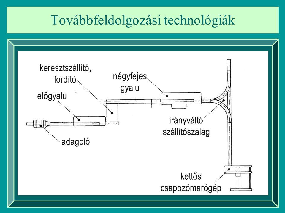 Továbbfeldolgozási technológiák adagoló előgyalu keresztszállító, fordító négyfejes gyalu irányváltó szállítószalag kettős csapozómarógép