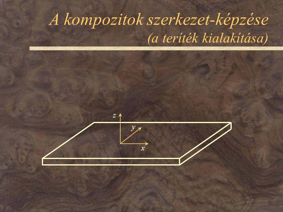 A kompozitok szerkezet-képzése (a teríték kialakítása) z y x