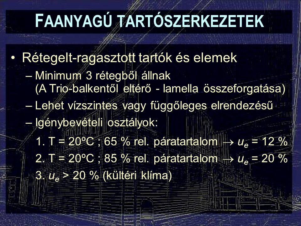 F AANYAGÚ TARTÓSZERKEZETEK Beforgatott szelvényű tartók és elemek (Kreuzbalken, Kreuzholz) –Induo-rendszer: